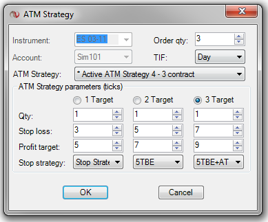 Trading strategy stop loss kosten
