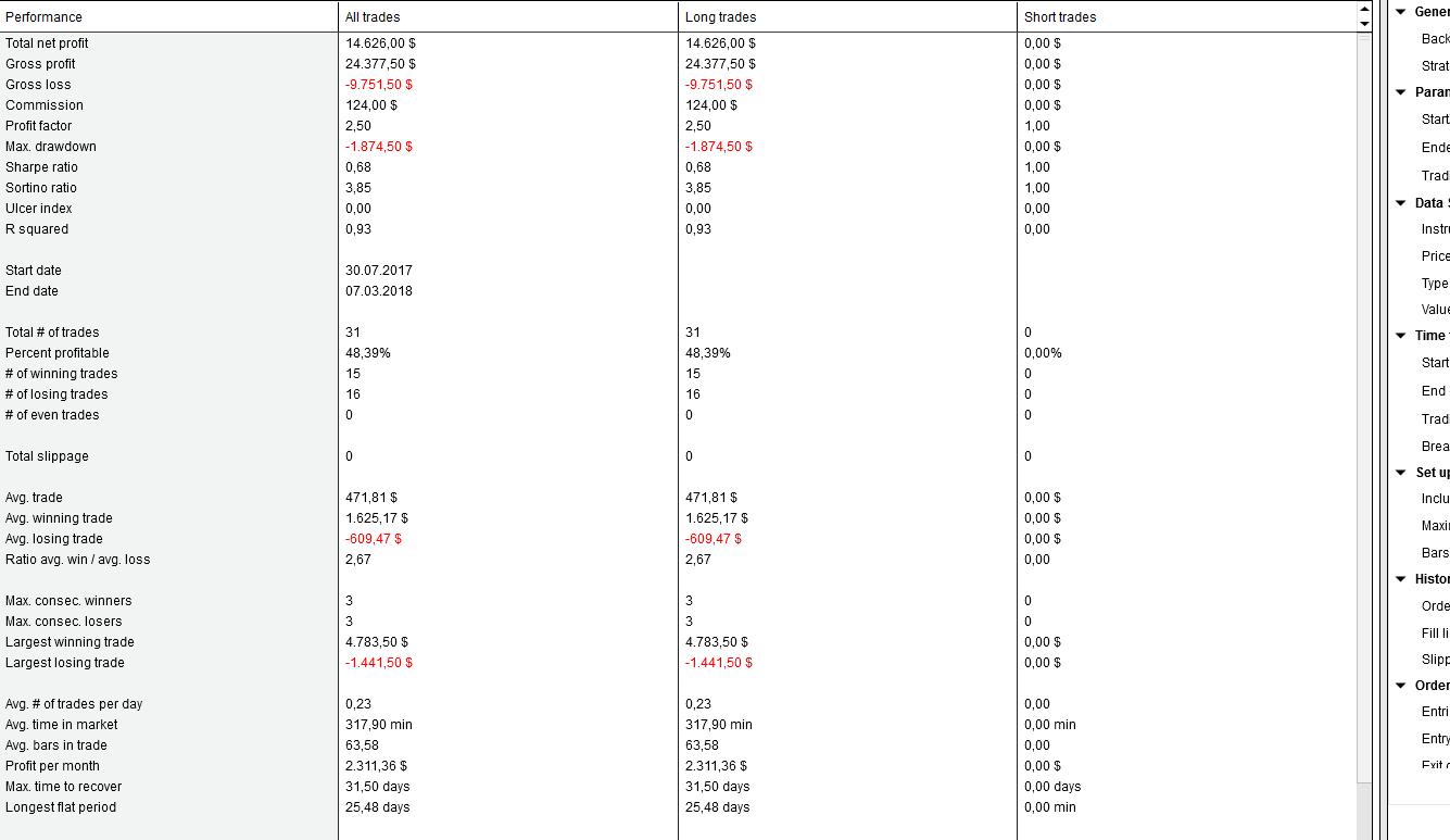 Trades_Trendfolge