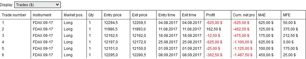 Trades_Seasonal
